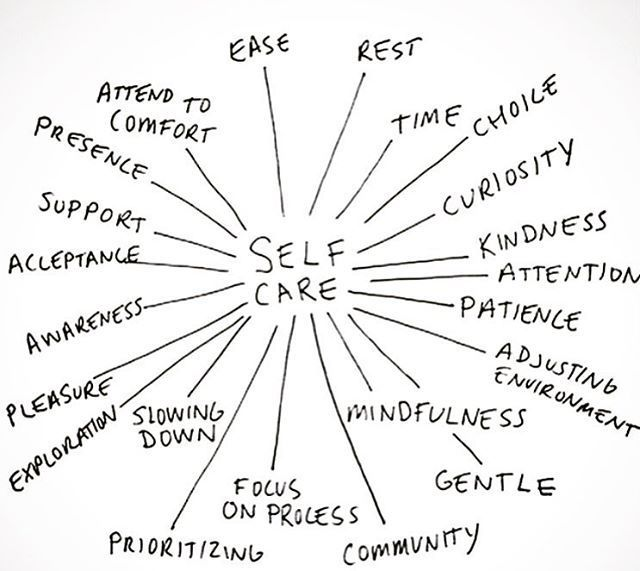 Best SelfCare Tips And Suggestions Images On