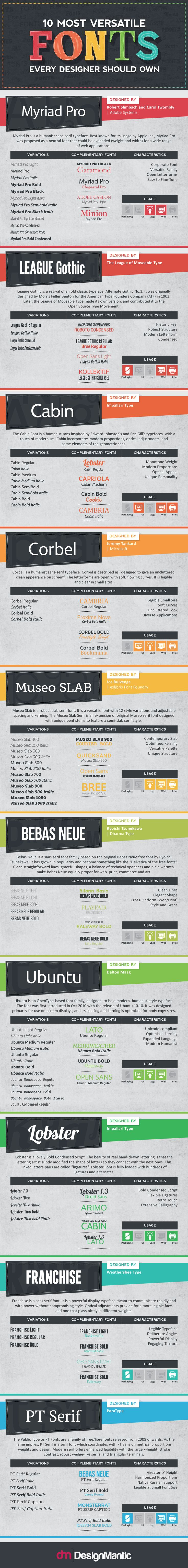 10 Most Versatile Fonts Every Designer Should Own - #infographic