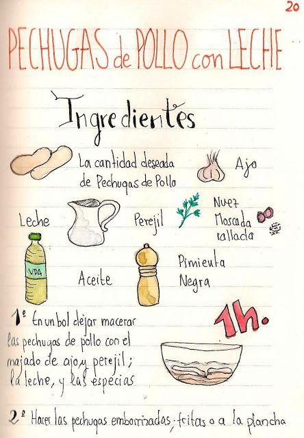 Pechugas de pollo con leche | Gastro Andalusi ♥ Recetas paso a paso: Tomo 1