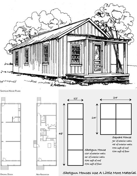 78 best images about house plan on pinterest single wide for Shotgun home designs