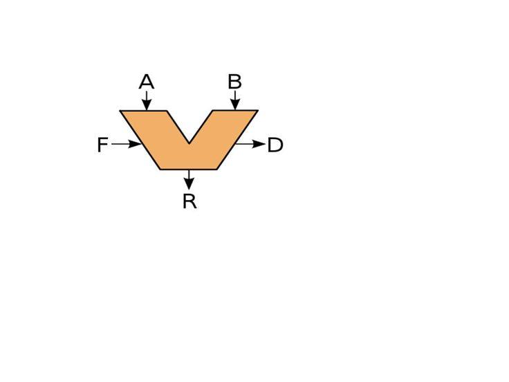 En computación, la unidad aritmético lógica, también conocida como ALU (siglas en inglés de arithmetic logic unit), es un circuito digital que calcula operaciones aritméticas (como suma, resta, multiplicación, etc.) y operaciones lógicas . Muchos tipos de circuitos electrónicos necesitan realizar algún tipo de operación aritmética, así que incluso el circuito dentro de un reloj digital tendrá  .he elegido esta imagen porque representa como estan divididos los cricuitos digitales