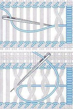 Мережка как способ декорирования изделий | | Pokroyka.ru-уроки кроя и шитья