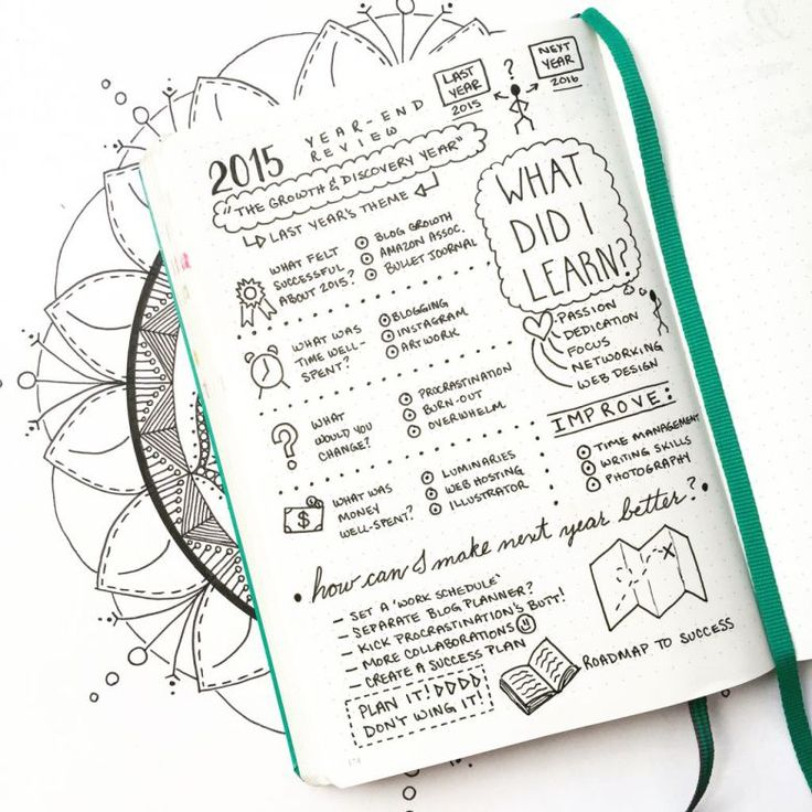 It's time for a little year-end recap! I'm reviewing my 16 Before 2016 list and planning for the year ahead... Who's with me?