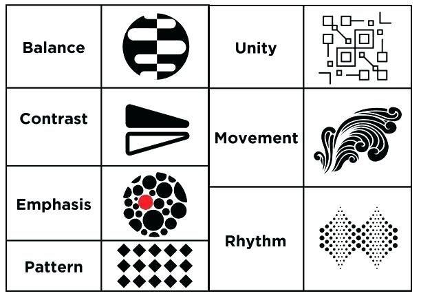 Principle Of Design Design Principles Proximity Principle Design Design Princi Principles Of Design Principles Of Design Harmony Graphic Design Lessons