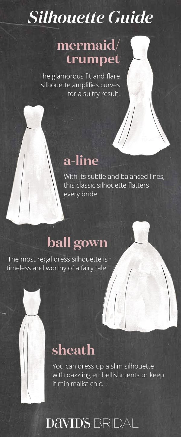 Start your bridal gown search with our silhouette guide. With thousands of breathtaking styles to choose from, it's easy to feel overwhelmed picking the perfect wedding gown. Never fear, you'll find your dream silhouette at David's Bridal.
