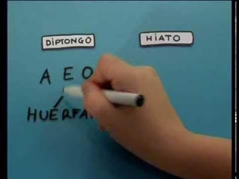 Cómo usar la tilde o acento ortográfico - YouTube