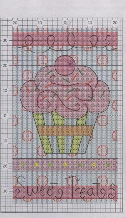 Gallery.ru / Zdjęcie nr 11 - szarpie - irinika cross stitch cupcake muffin