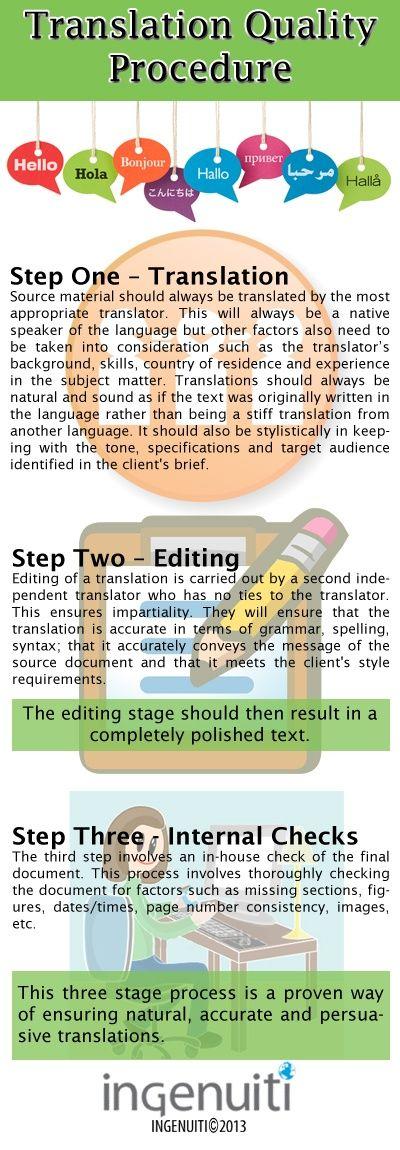 Google translate thesis