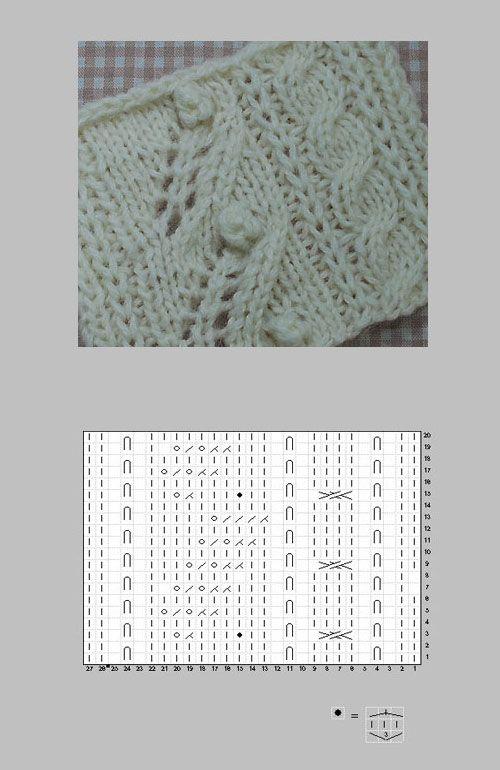 小さめの玉編み(ボッブル)と透かし編みのアラン模様の編み図と編み上がり作品