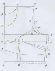 Saree blouse - sewing instructions