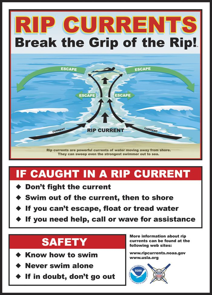 June 2-8 is Rip Current Awareness Week. Do you know what to do if caught in a #rip #current?