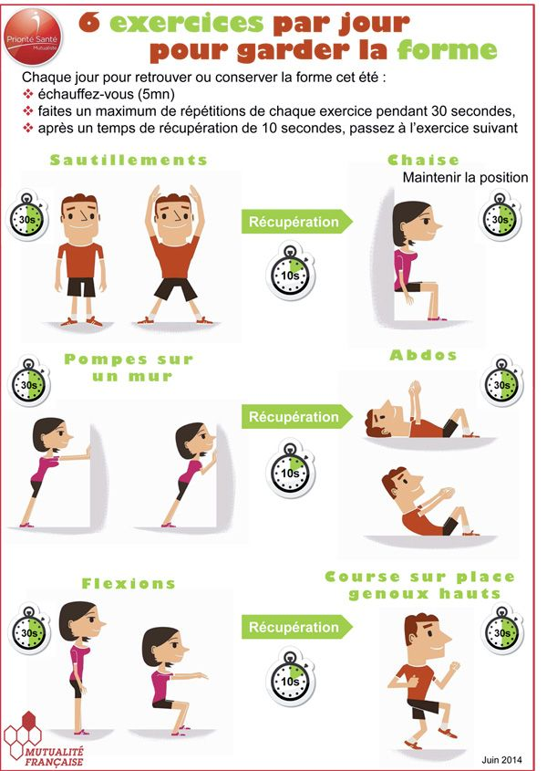6 exercices par jour pour garder la forme sante sport activitephysique l 39 activit physique. Black Bedroom Furniture Sets. Home Design Ideas