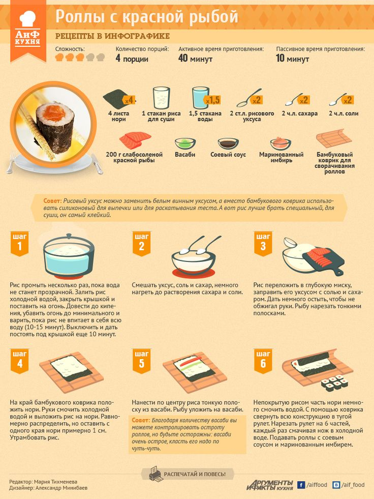 Рецепты японской кухни. инфографика Другие рецепты японской кухни смотрим здесь…