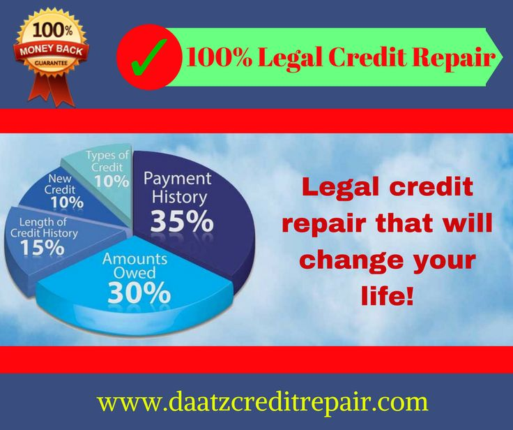 how to raise credit score fast with credit card
