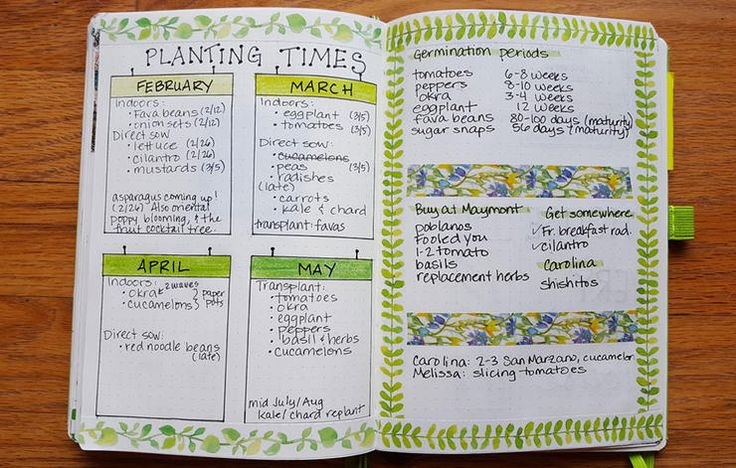 These beautiful bujos track everything from seed sprouting to crop rotation. Check them out and get some serious inspiration for planning your own garden.