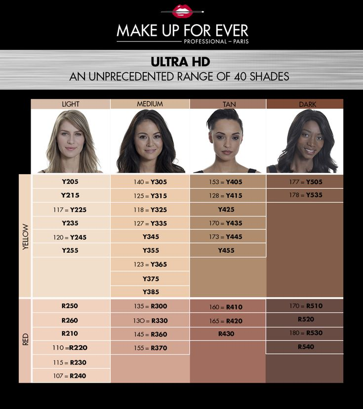 Ultra Hd Foundation Invisible Cover Foundation Like Like In 2019