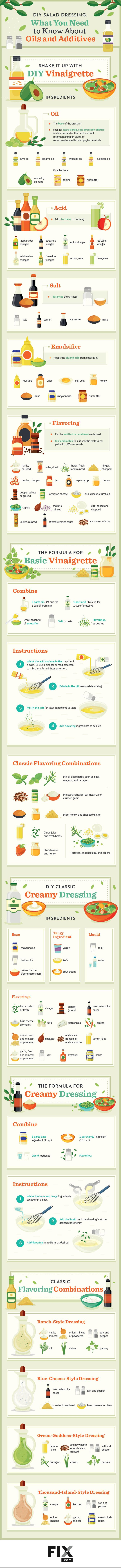 When we're trying to eat healthy the first food that comes to mind is a salad. But what you might not realize is there are a lot of additives and oils in the delicious dressings we are pouring over our leafy greens. Learn how you can avoid the bad and benefit from the good with our guide to DIY salad dressing.