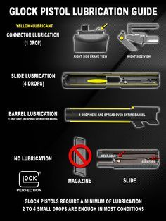 Glock Pistol Lubrication Guide