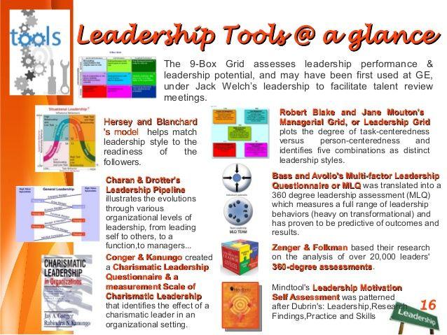 Best Leadership Ideas Images On   Career Human