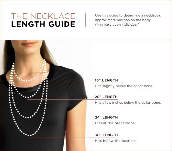 THE NECKLACE LENGTH GUIDE. Use this guide to determine a necklace's approximate position on the body. Banana Republic.