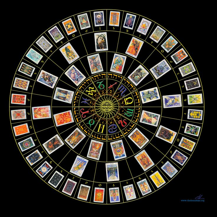 THE TAROT RESEARCH PROJECT | FarSeeingArt