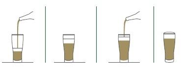 La seconda tecnica, invece, predilige il bicchiere mantenuto in posizione verticale, lasciato sul tavolo con la birra versata a più riprese. Questo perché non potendo modificare l'angolazione del bicchiere, si deve aspettare che la schiuma prodotta da ciascuna versata si ricompatti. Assomiglia alla spillatura tedesca e aiuta nella normale pratica domestica a bere la birra lentamente e durante i pasti.