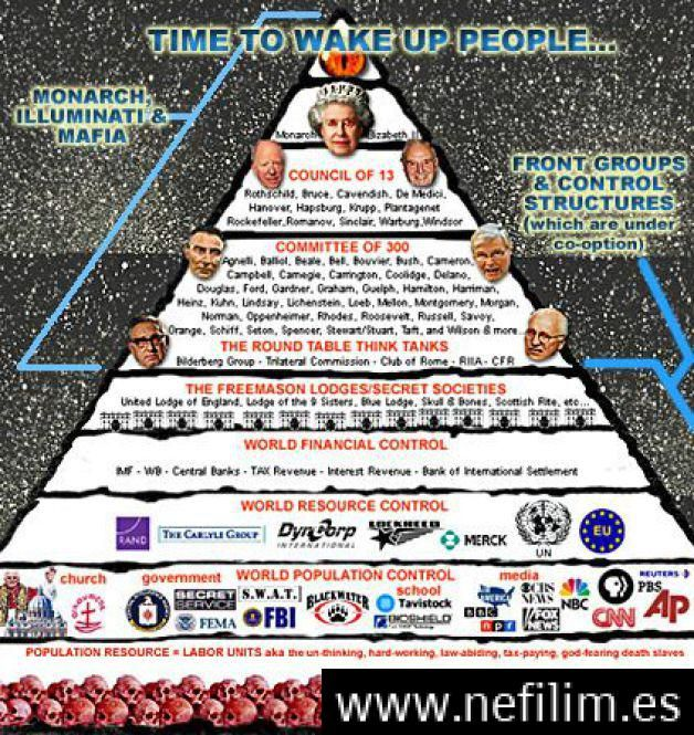 M s de 1000 im genes sobre proyectos que intentar en for Chiffre 13 illuminati