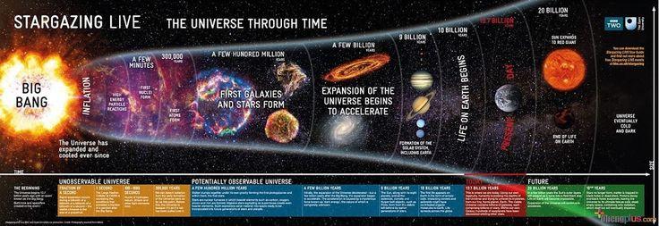 Big bang teori