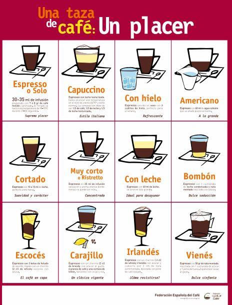 12 formas de tomar café con @Cosas De Malú