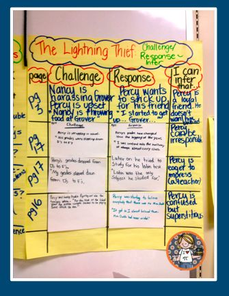 Challenge and Response with the Lightning Thief - Coffee Cups and Lesson Plans