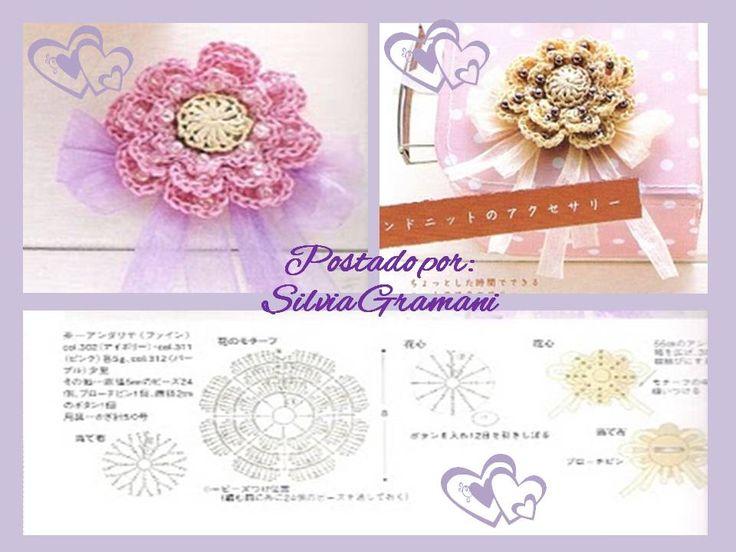 Silvia Gramani Crochê: Flores de Croche