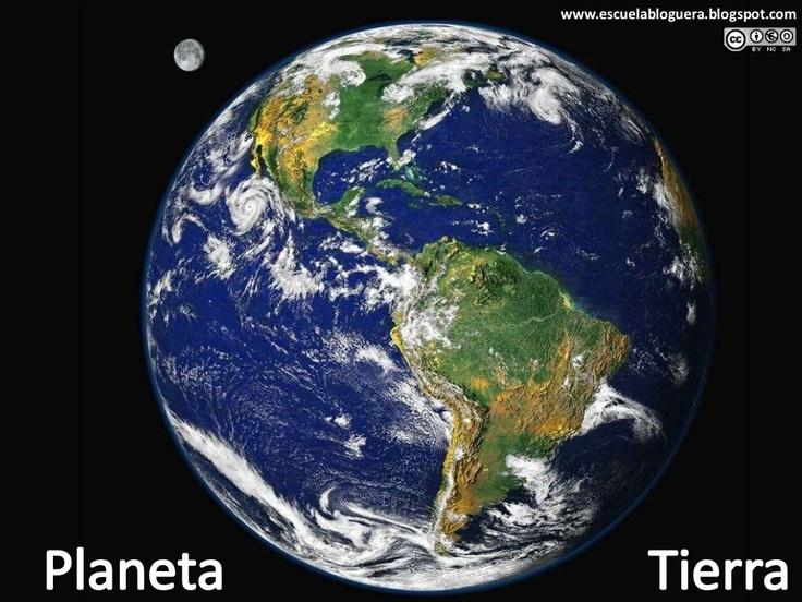 Presentación: el Sistema Solar, la Tierra y la Luna.