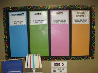 Great organization ideas, printables and Daily CAFE 5!