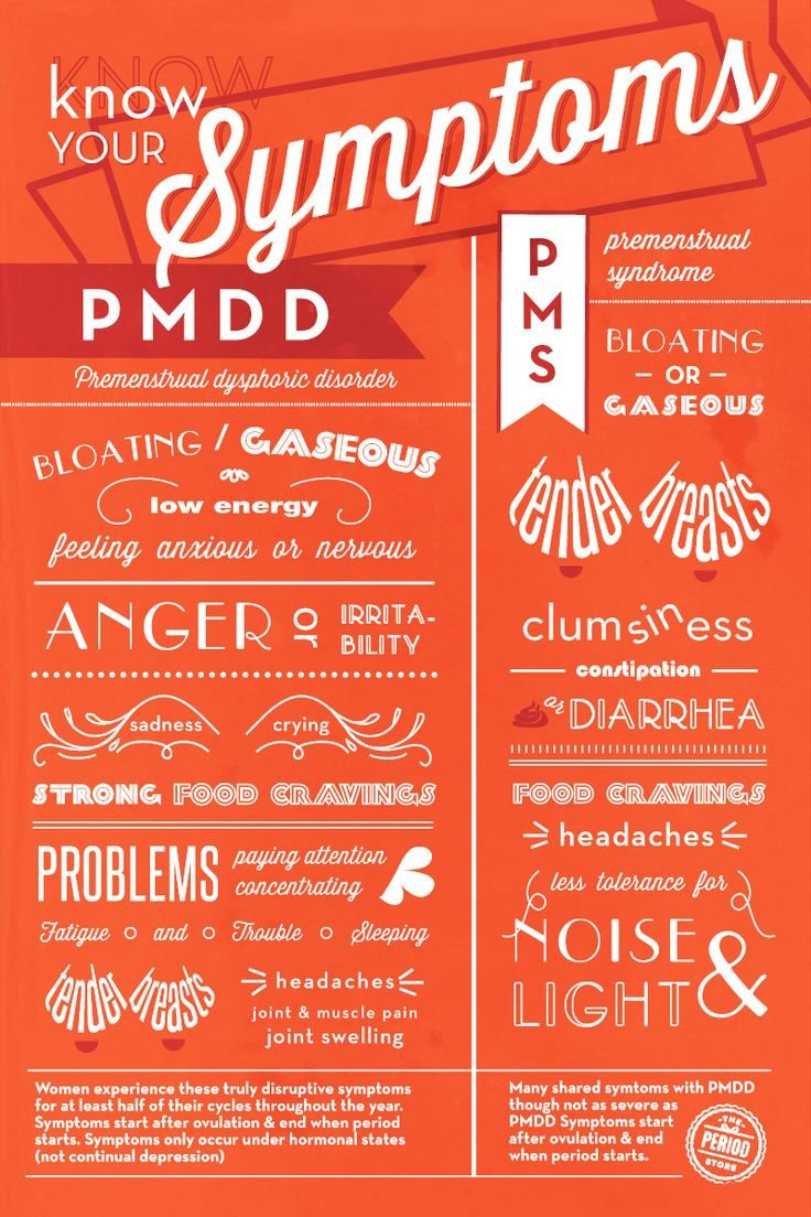 PMS/PMDD - I strongly recommend menstruators look into the idea of PMS as a social construction, along with the history of PMS/PMDD within Western society.