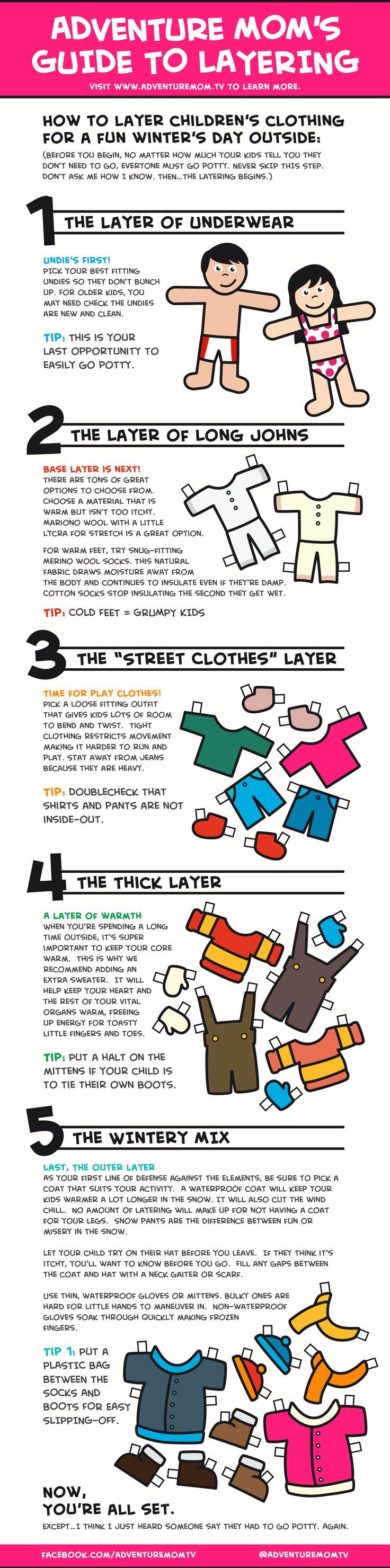 Go Adventure Mom How to layer kids ski clothes infographic - Go Adventure Mom