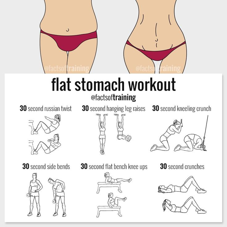 Side Fat Workout Love Handles Weights