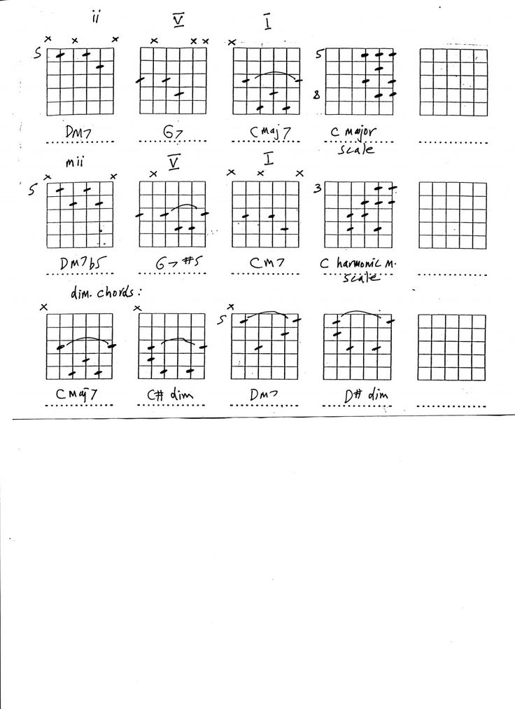 Play jazz guitar - jazz guitar chords for the intermediate player.Jazz Guitar lesson with chord grids.