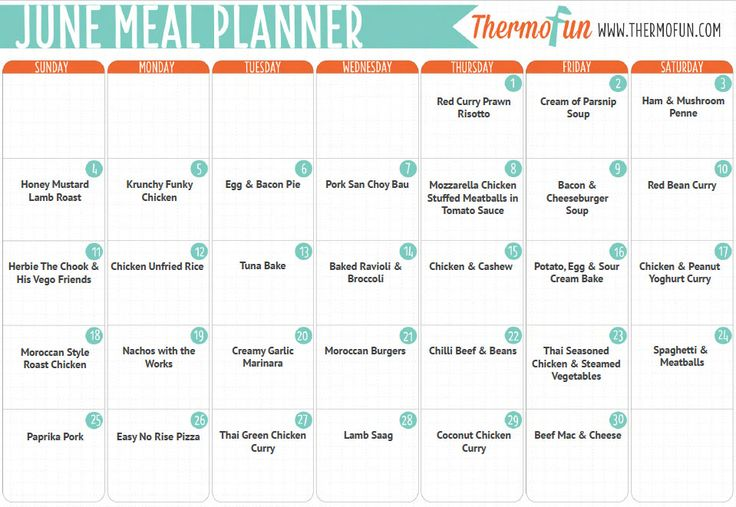 If you are like me and meal planning is just in the too hard basket or you sit down and think what are we going to eat?!  Well here is a whole month of great ThermoFun recipes that are family favourites in many homes all around the world. This free thermomix meal plan is provided every...