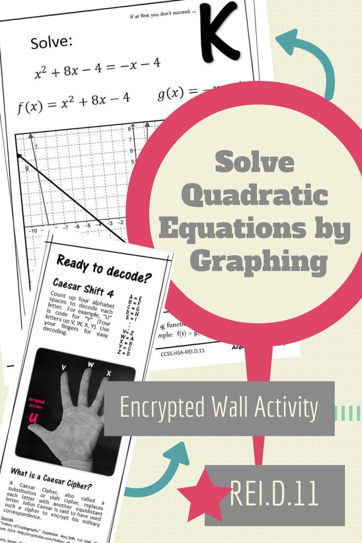 Solve Quadratic Equations by Graphing REI.D.11-style.  Practice is an Encrypted Wall Activity that has students moving around the room.  Pre-made graphs make this Common Core Standard achievable for all levels.  ★Common Core Standard: REI.D.11 ★  The solutions of the equation f(x)=g(x) match with the x-coordinates of the intersection points of y=f(x) and y=g(x). $