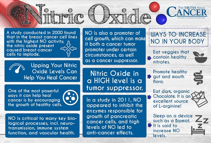 Nitric Oxide is a very powerful genetic regulator but can it suppress cancer tumor growth? The most current research is positive! Article by Dr. Veronique Desaulniers. Click to read or pin to save for later! // The Truth About Cancer