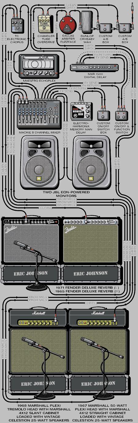 the 25 best eric johnson trending ideas johnson michael landau guitar equipo de eric johnson en directo