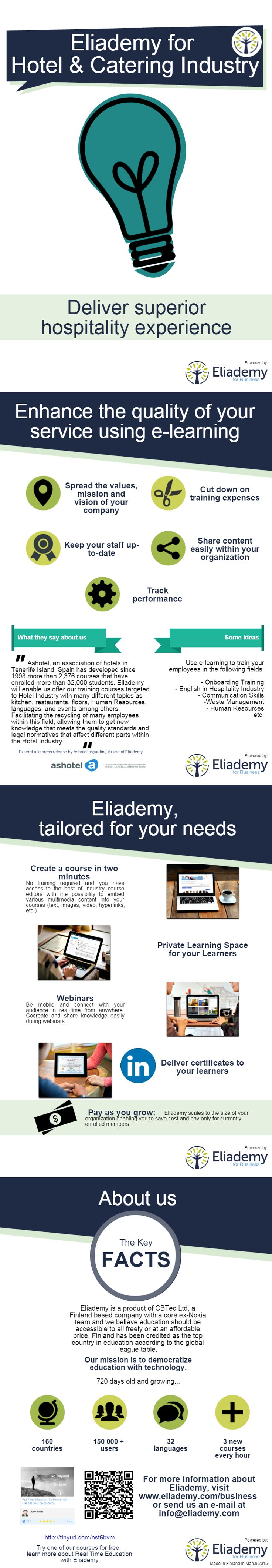 Eliademy for Hotel & Catering Industry #training #service #elearning #lms #brochure