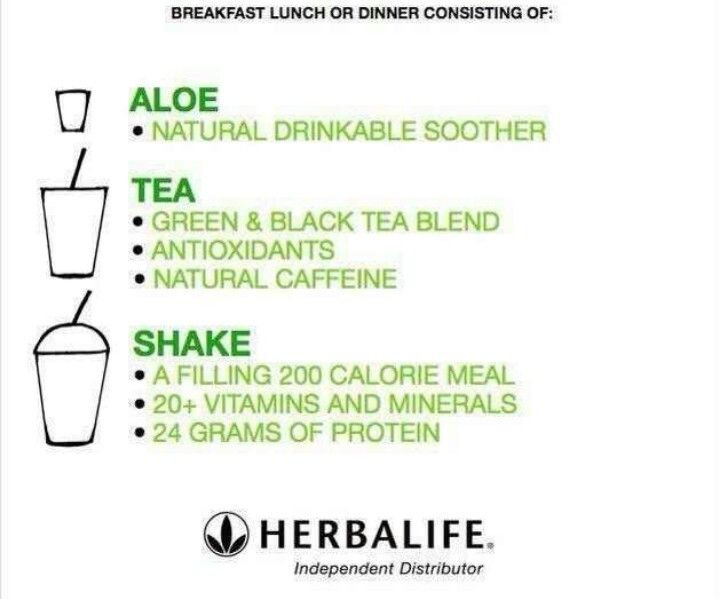 Best 25+ Herbalife meals ideas on Pinterest
