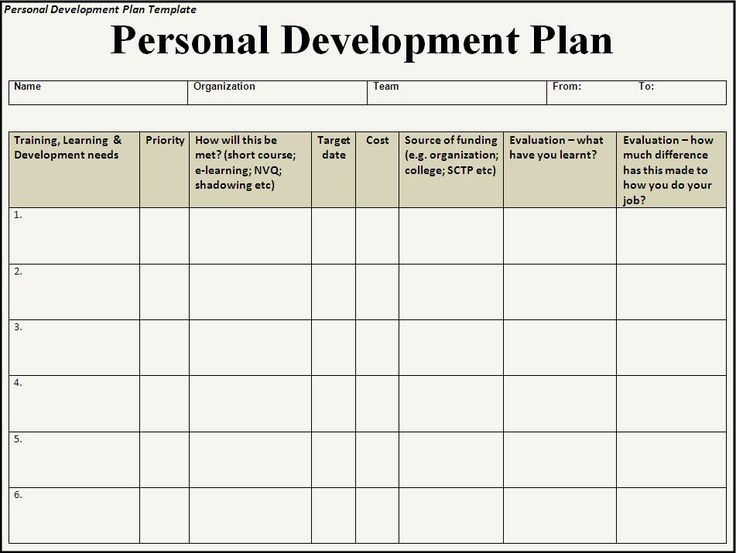 The  Best Personal Development Plan Example Ideas On