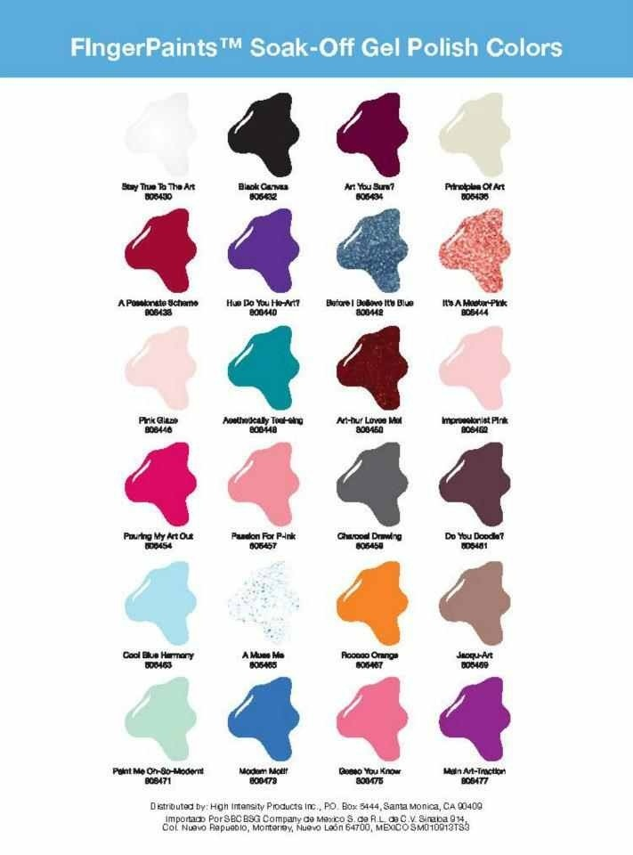 Exelent Essie Nail Polish Colors Names Sketch - Nail Art Ideas ...