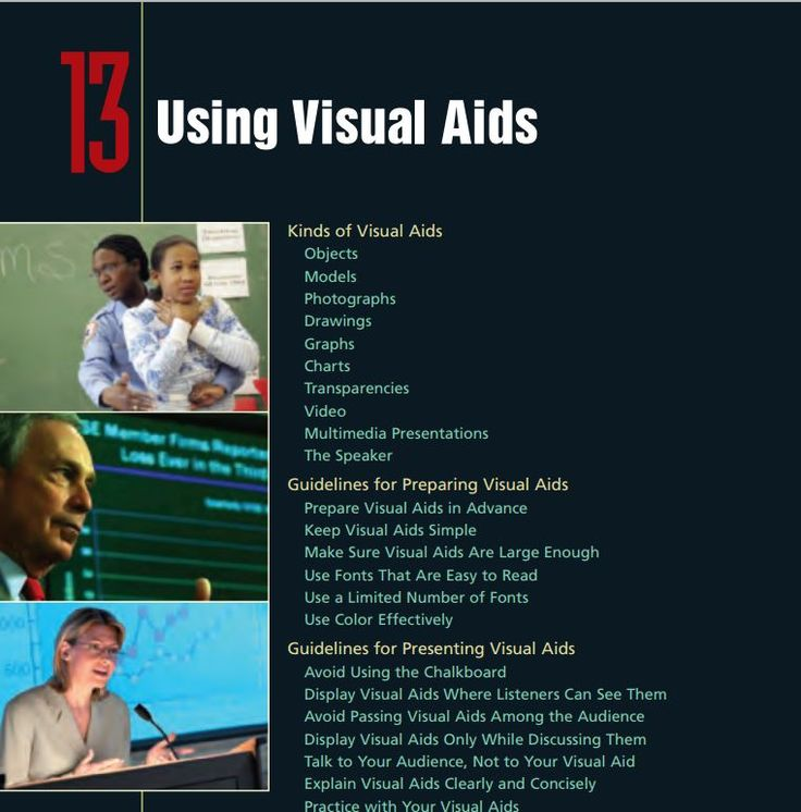Presenting with Visual Aids |Presentation Aids For Speeches
