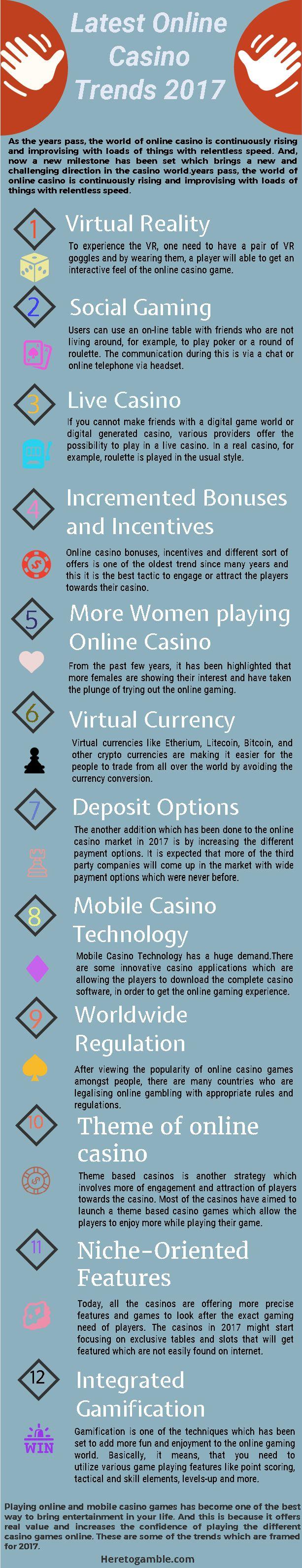 Latest Online Casino #Trends 2017 #onlinecasino #casino #games