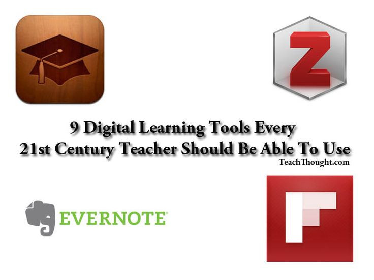The Evolution of Classroom Technology