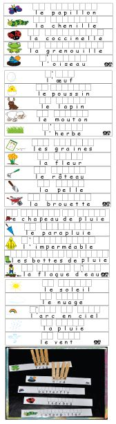 FRENCH Spring Words Printout - Print out and laminate. Write each letter onto a separate clothes pin and encourage children to match the clothes pins to the correct letters on the card. Help kids with Letter, Sound, and Word associations with pictures. Mixing up the clothes pins will also help the children search for the matching letter and word groups. Available in ENGLISH, SPANISH, FRENCH, GERMAN & ITALIAN