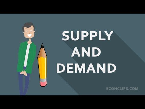 Supply and demand #How does The Law of Supply and Demand work? - YouTube